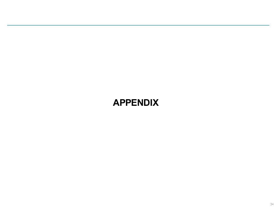 APPENDIX 34