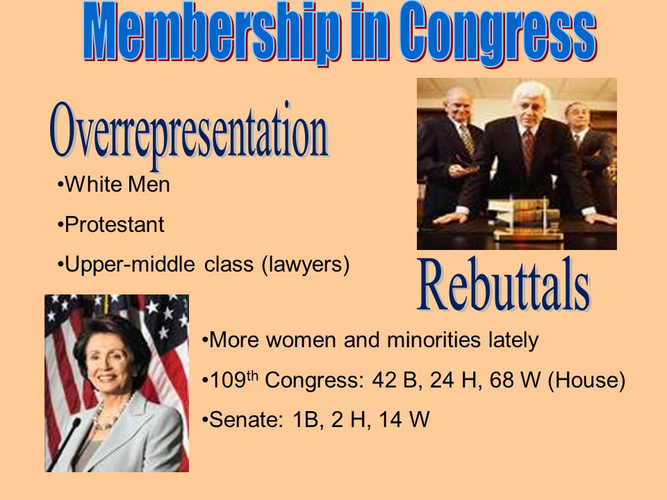 White Men Protestant Upper-middle class (lawyers) More women and minorities lately 109 th Congress: 42 B, 24 H, 68 W (House) Senate: 1B, 2 H, 14 W