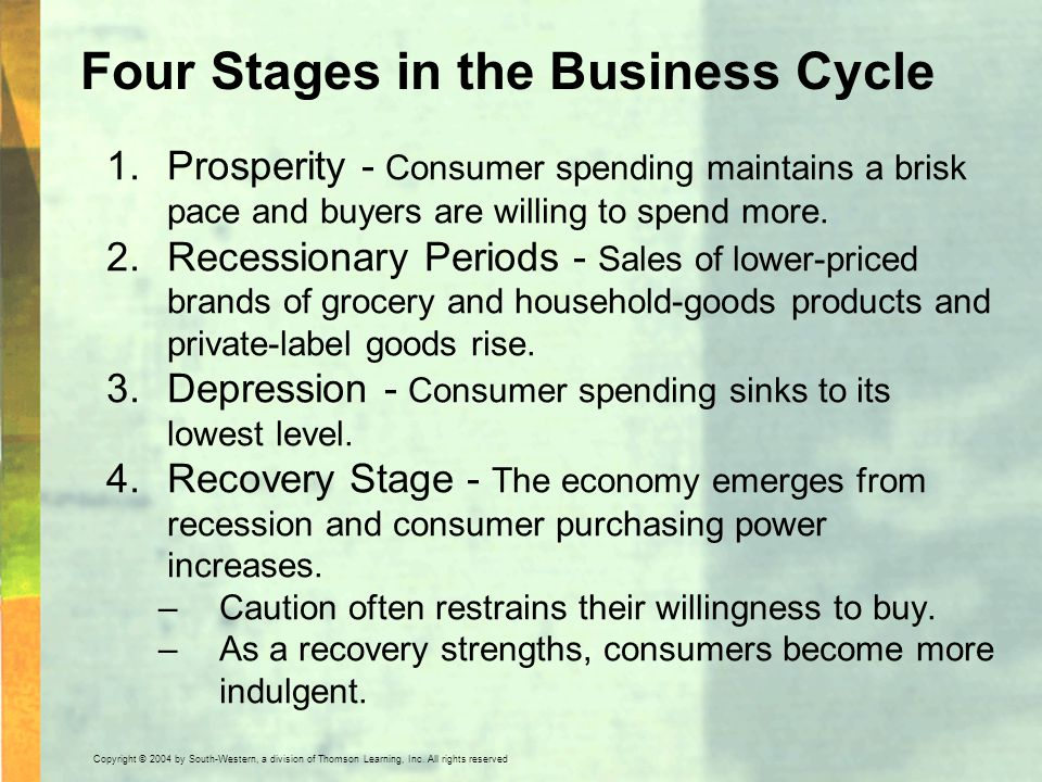 Copyright © 2004 by South-Western, a division of Thomson Learning, Inc. All rights reserved. Four Stages in the Business Cycle 1.Prosperity - Consumer