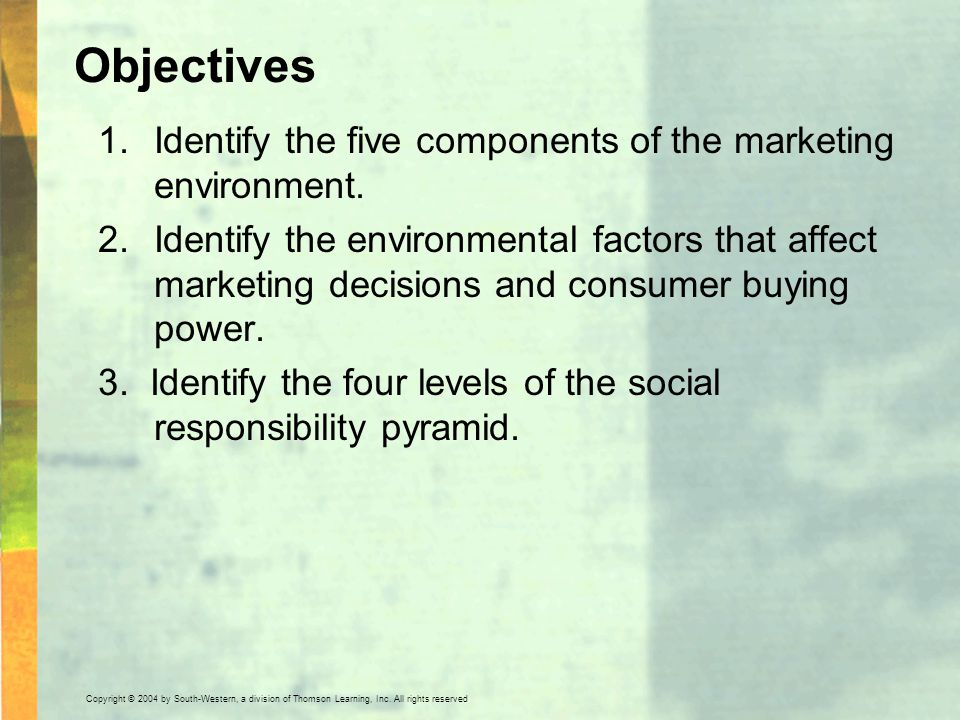Copyright © 2004 by South-Western, a division of Thomson Learning, Inc. All rights reserved. Objectives 1.Identify the five components of the marketin