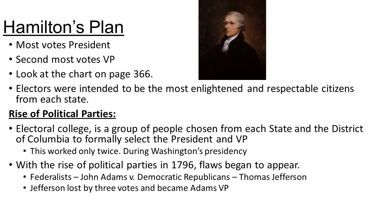 Hamilton's Plan Most votes President Second most votes VP Look at the chart on page 366.