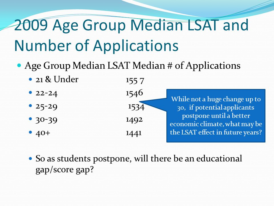 2009 Age Group Median LSAT and Number of Applications Age Group Median LSAT Median # of Applications 21 & Under 155 7 22-24 1546 25-29 1534 30-39 1492 40+ 1441 So as students postpone, will there be an educational gap/score gap.