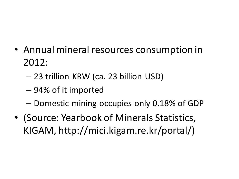 Annual mineral resources consumption in 2012: – 23 trillion KRW (ca.