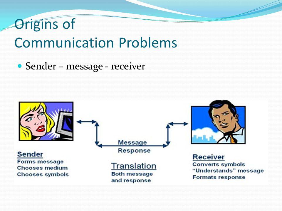 Origins of Communication Problems Sender – message - receiver