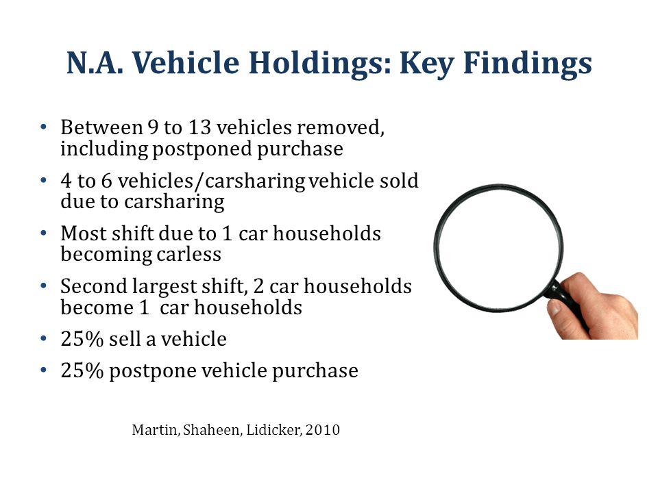 N.A. Vehicle Holdings: Key Findings Between 9 to 13 vehicles removed, including postponed purchase 4 to 6 vehicles/carsharing vehicle sold due to cars