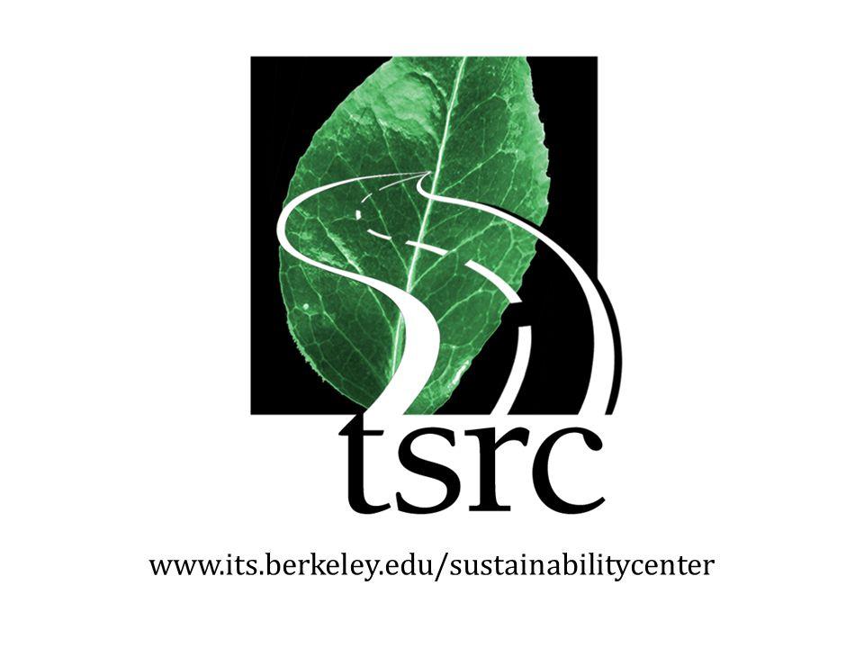 www.its.berkeley.edu/sustainabilitycenter