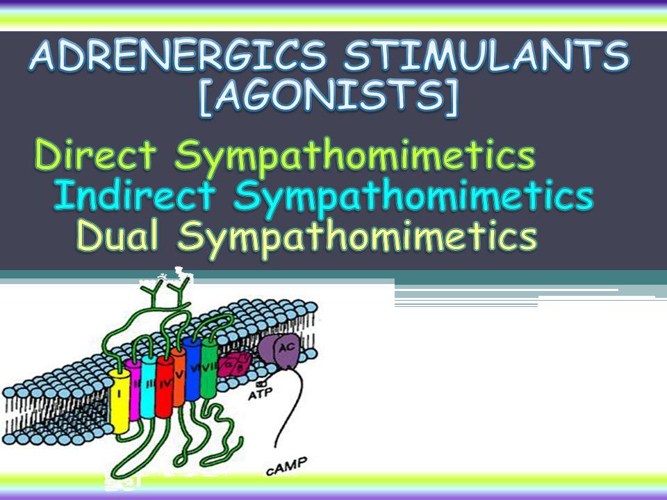 Direct Acting Sympathomimetics PHENYLPHERINE ADRENERGIC STIMULANTS Synthetic Given orally & has prolonged duration of action.