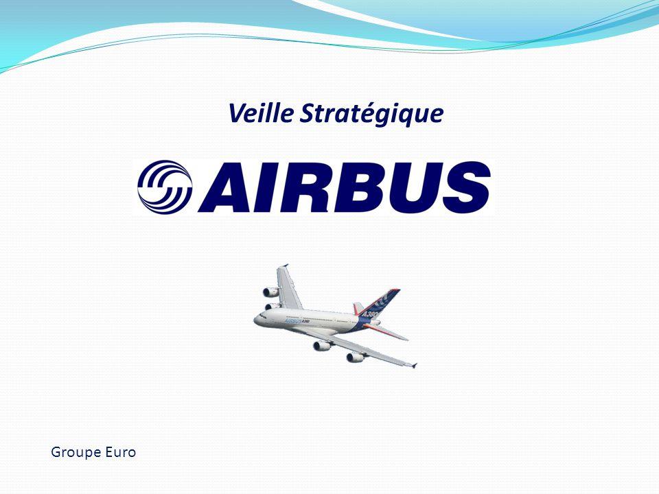 Groupe Euro Veille Stratégique