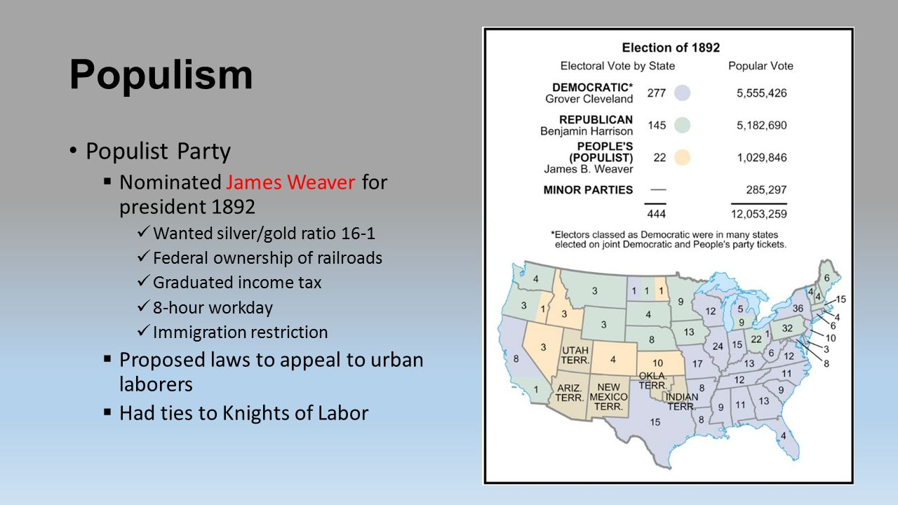 Populism Populist Party  Nominated James Weaver for president 1892 Wanted silver/gold ratio 16-1 Federal ownership of railroads Graduated income tax 8-hour workday Immigration restriction  Proposed laws to appeal to urban laborers  Had ties to Knights of Labor