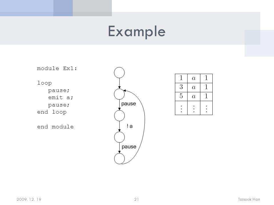 Example module Ex1: loop pause; emit a; pause; end loop end module 2009. 12. 19Taisook Han21