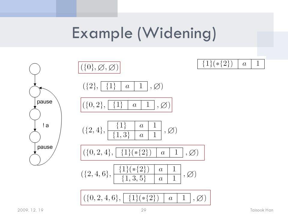 Example (Widening) 2009. 12. 19Taisook Han29