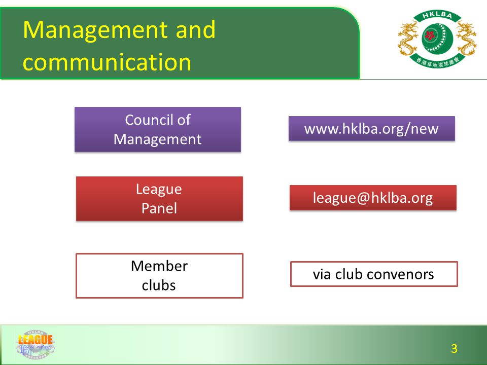 3 Management and communication Council of Management League Panel League Panel Member clubs www.hklba.org/new league@hklba.org via club convenors
