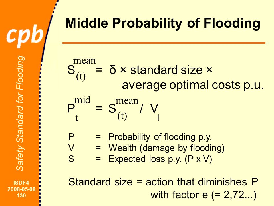 ISDF4 2008-05-08 130 Safety Standard for Flooding Middle Probability of Flooding S = δ × standard size × average optimal costs p.u.