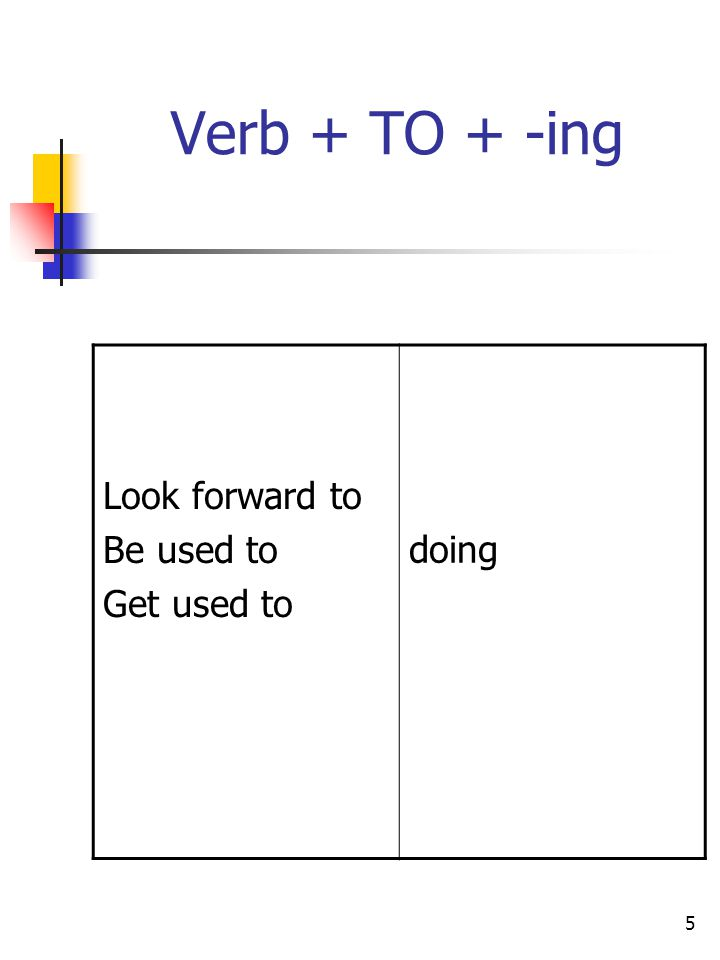 5 Verb + TO + -ing Look forward to Be used to Get used to doing