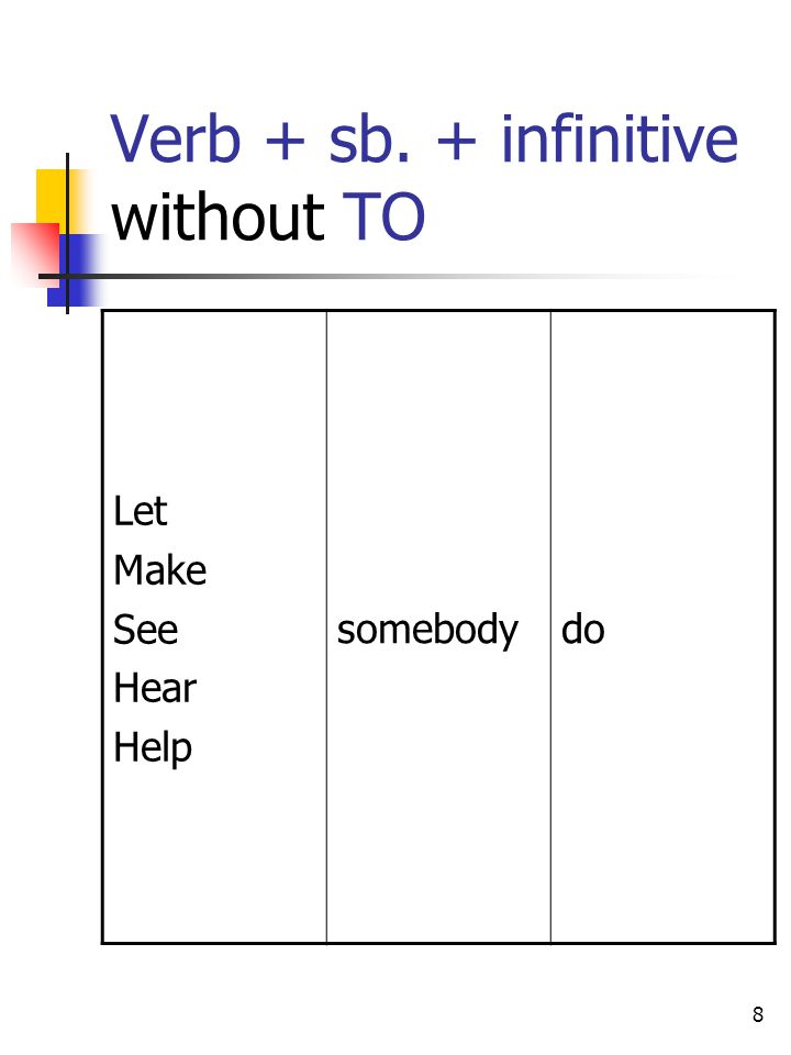 8 Verb + sb. + infinitive without TO Let Make See Hear Help somebodydo