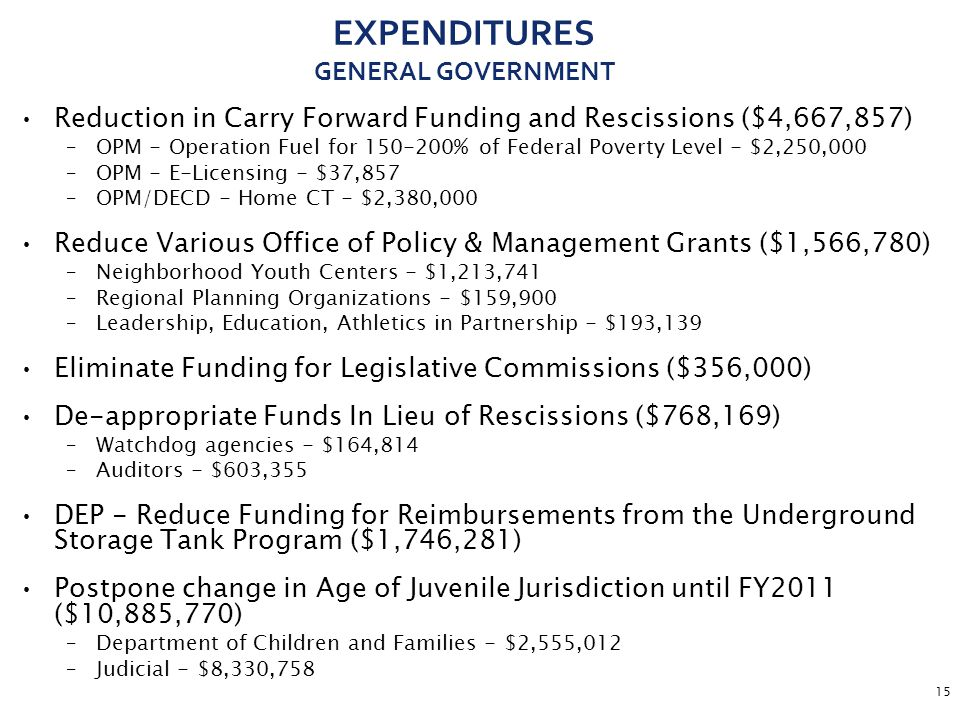 15 EXPENDITURES GENERAL GOVERNMENT Reduction in Carry Forward Funding and Rescissions ($4,667,857) –OPM - Operation Fuel for 150-200% of Federal Poverty Level - $2,250,000 –OPM - E-Licensing - $37,857 –OPM/DECD - Home CT - $2,380,000 Reduce Various Office of Policy & Management Grants ($1,566,780) –Neighborhood Youth Centers - $1,213,741 –Regional Planning Organizations - $159,900 –Leadership, Education, Athletics in Partnership - $193,139 Eliminate Funding for Legislative Commissions ($356,000) De-appropriate Funds In Lieu of Rescissions ($768,169) –Watchdog agencies - $164,814 –Auditors - $603,355 DEP - Reduce Funding for Reimbursements from the Underground Storage Tank Program ($1,746,281) Postpone change in Age of Juvenile Jurisdiction until FY2011 ($10,885,770) –Department of Children and Families - $2,555,012 –Judicial - $8,330,758