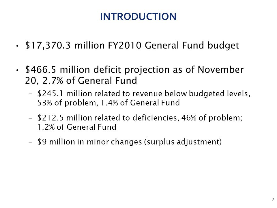 3 DEFICIT PROJECTION - REVENUE ITEMS $245.1 million related to revenue below budgeted levels $168.4 million change from enacted budget to October 15th consensus revenue forecast $76 million change from OPM's October 20th forecast to November 20th forecast, mainly due to sales tax revenue below projected levels