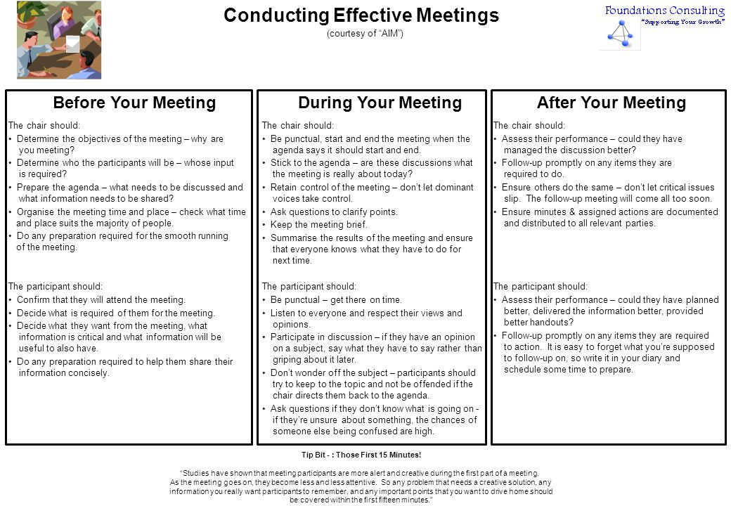 Overcoming Problems at Meetings 1.When the discussion becomes irrelevant…..