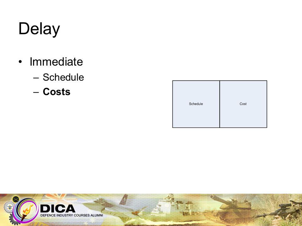 Delay Immediate –Schedule –Costs