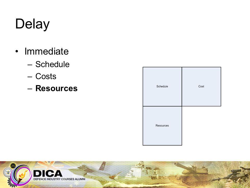 Delay Immediate –Schedule –Costs –Resources