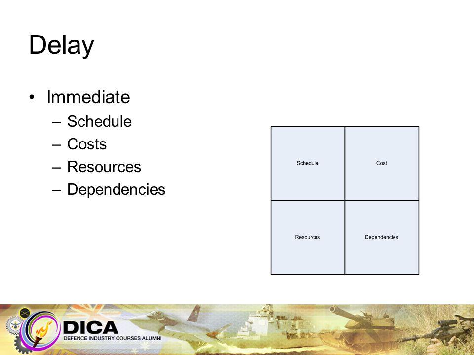Delay Immediate –Schedule –Costs –Resources –Dependencies