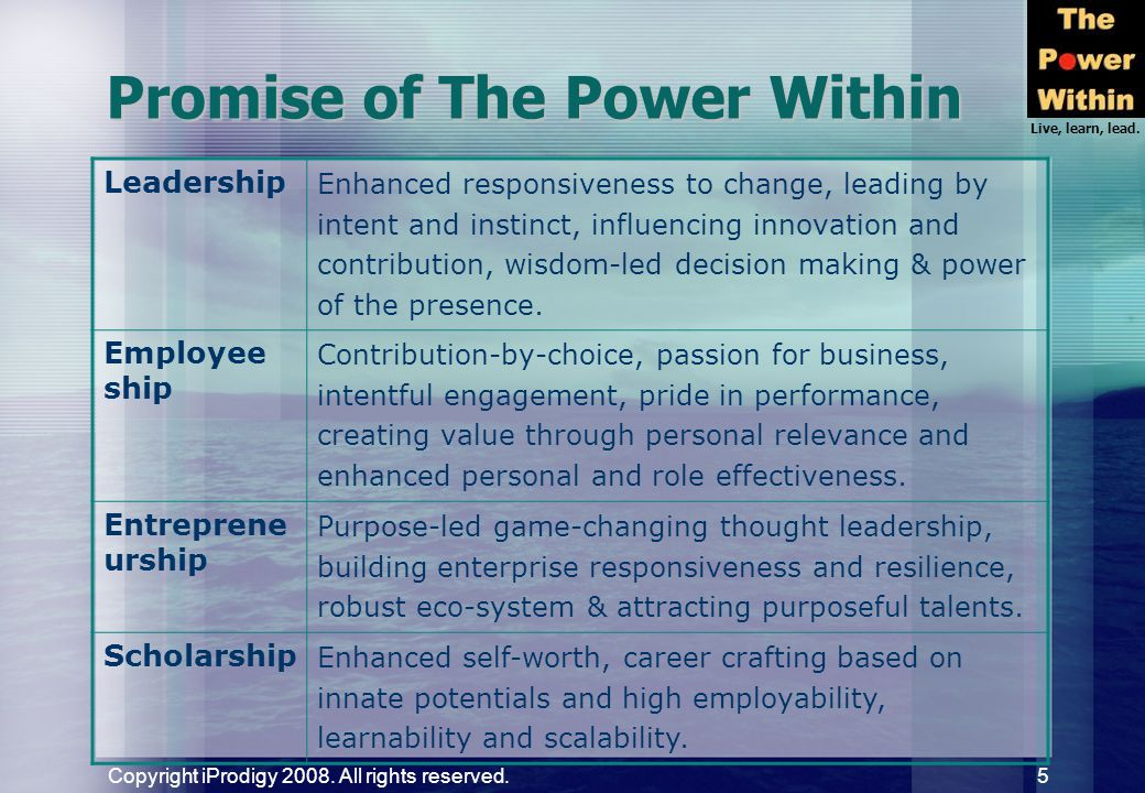 Live, learn, lead. Copyright iProdigy 2008. All rights reserved. 5 Promise of The Power Within Leadership Enhanced responsiveness to change, leading b