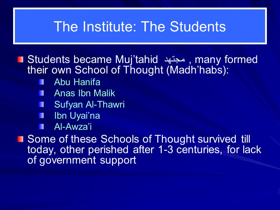 The Institute: The Students Students became Muj'tahid مجتهد, many formed their own School of Thought (Madh'habs): Abu Hanifa Anas Ibn Malik Sufyan Al-