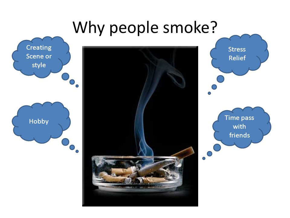 Why people smoke? Creating Scene or style Hobby Time pass with friends Stress Relief