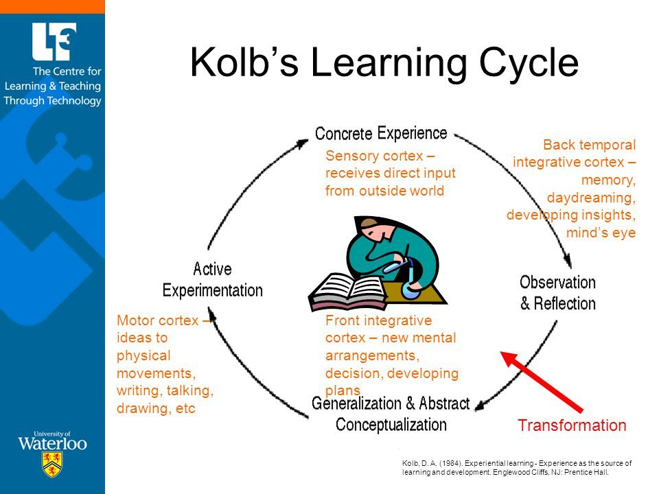 Kolb's Learning Cycle Kolb, D. A. (1984). Experiential learning - Experience as the source of learning and development. Englewood Cliffs, NJ: Prentice