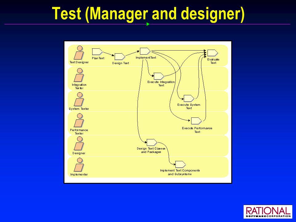 Test (Manager and designer)