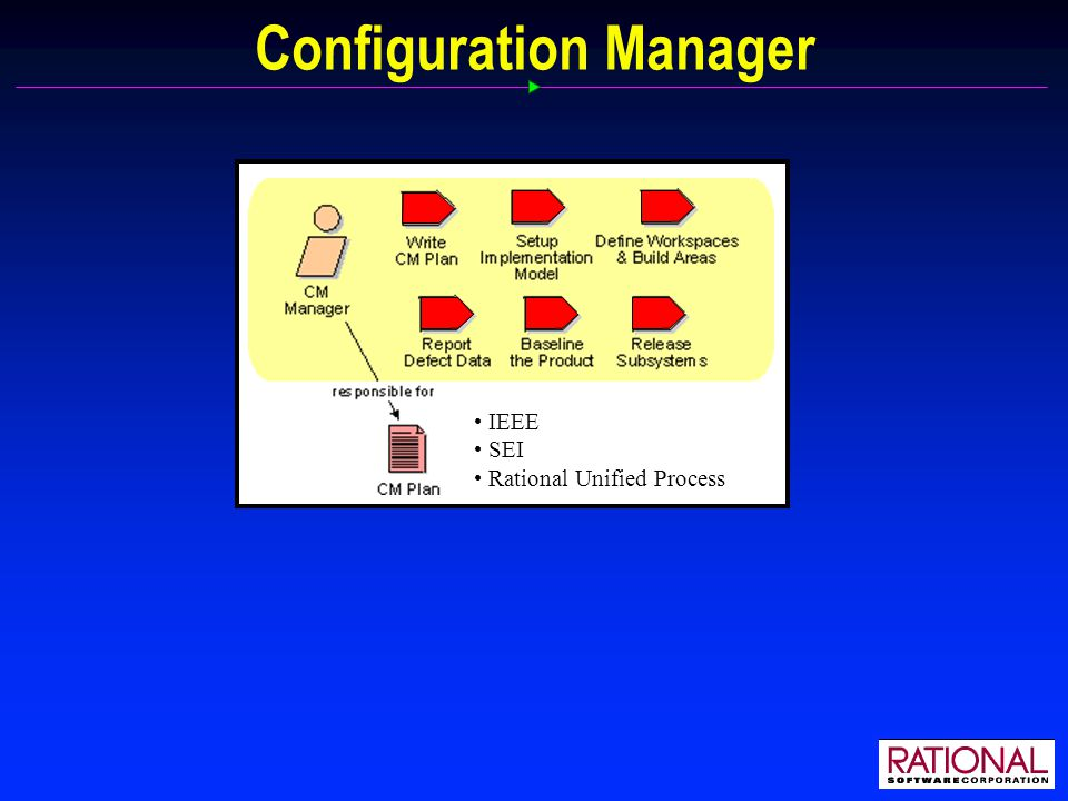 Configuration Manager IEEE SEI Rational Unified Process