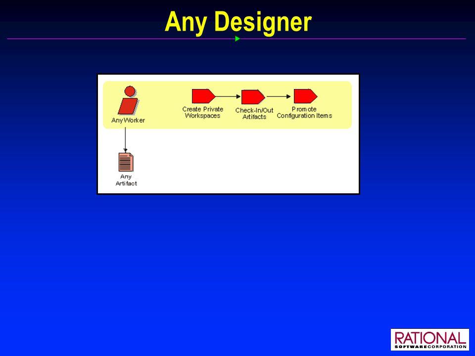 Any Designer