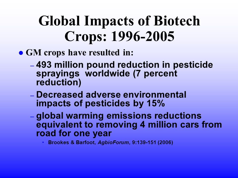 Global Impacts of Biotech Crops: 1996-2005 l GM crops have resulted in: – 493 million pound reduction in pesticide sprayings worldwide (7 percent reduction) – Decreased adverse environmental impacts of pesticides by 15% – global warming emissions reductions equivalent to removing 4 million cars from road for one year Brookes & Barfoot, AgbioForum, 9:139-151 (2006)