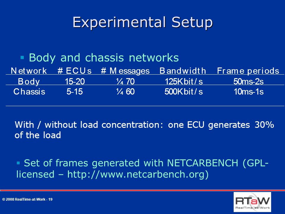 © 2008 RealTime-at-Work - 19 Experimental Setup  Body and chassis networks  Set of frames generated with NETCARBENCH (GPL- licensed – http://www.netcarbench.org) With / without load concentration: one ECU generates 30% of the load
