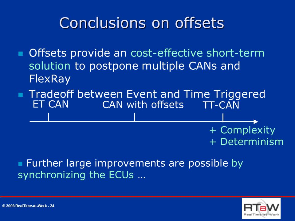 © 2008 RealTime-at-Work - 24 Conclusions on offsets Offsets provide an cost-effective short-term solution to postpone multiple CANs and FlexRay Tradeoff between Event and Time Triggered Further large improvements are possible by synchronizing the ECUs … ET CAN CAN with offsets TT-CAN + Complexity + Determinism