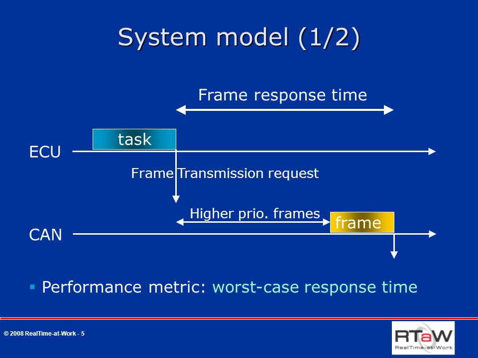 © 2008 RealTime-at-Work - 5 System model (1/2) ECU Frame Transmission request task Frame response time  Performance metric: worst-case response time CAN Higher prio.