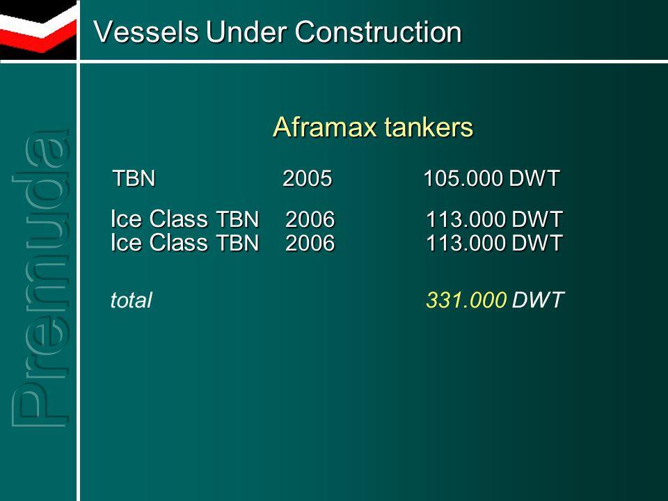 Vessels Under Construction Vessels Under Construction Aframax tankers TBN 2005 105.000 DWT TBN 2005 105.000 DWT Ice Class TBN 2006 113.000 DWT total 331.000 DWT