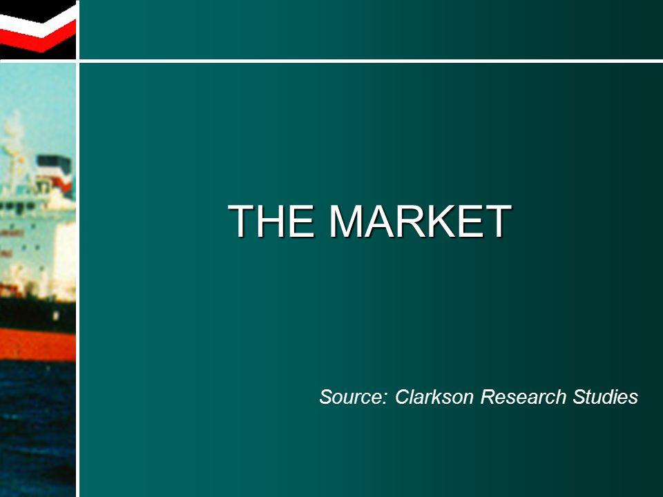 THE MARKET Source: Clarkson Research Studies