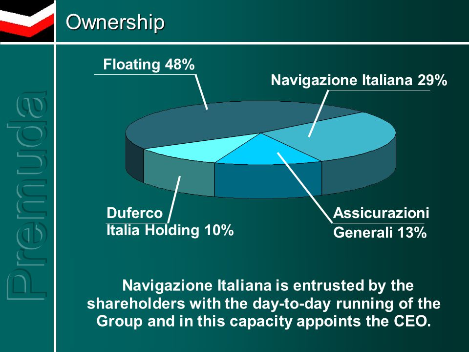 Ownership Ownership Floating 48% Navigazione Italiana 29% Assicurazioni Generali 13% Navigazione Italiana is entrusted by the shareholders with the da