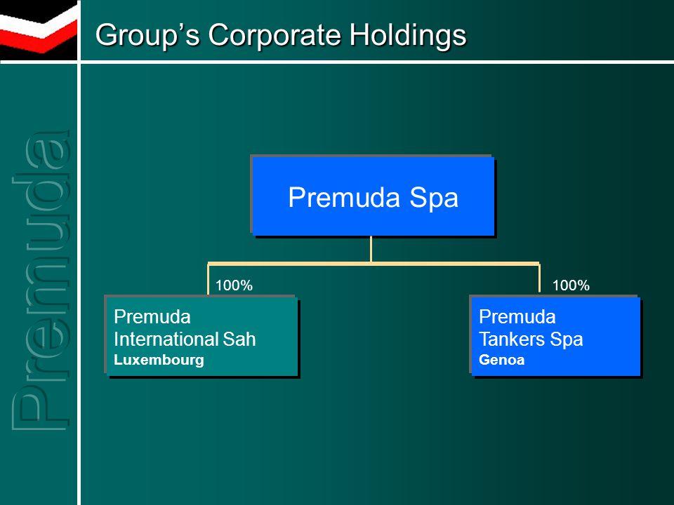 Group's Corporate Holdings Group's Corporate Holdings Premuda Spa Premuda International Sah Luxembourg Premuda Tankers Spa Genoa 100%