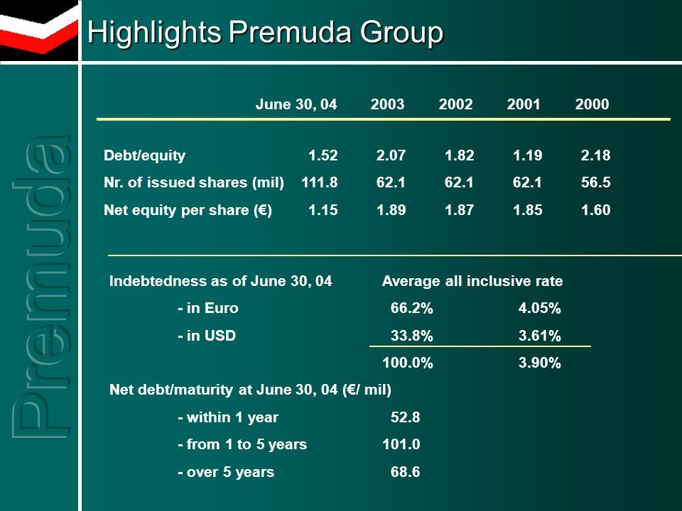 Indebtedness as of June 30, 04Average all inclusive rate - in Euro 66.2%4.05% - in USD 33.8%3.61% 100.0%3.90% Net debt/maturity at June 30, 04 (€/ mil) - within 1 year 52.8 - from 1 to 5 years101.0 - over 5 years 68.6 Highlights Premuda Group Debt/equity1.522.071.821.192.18 Nr.