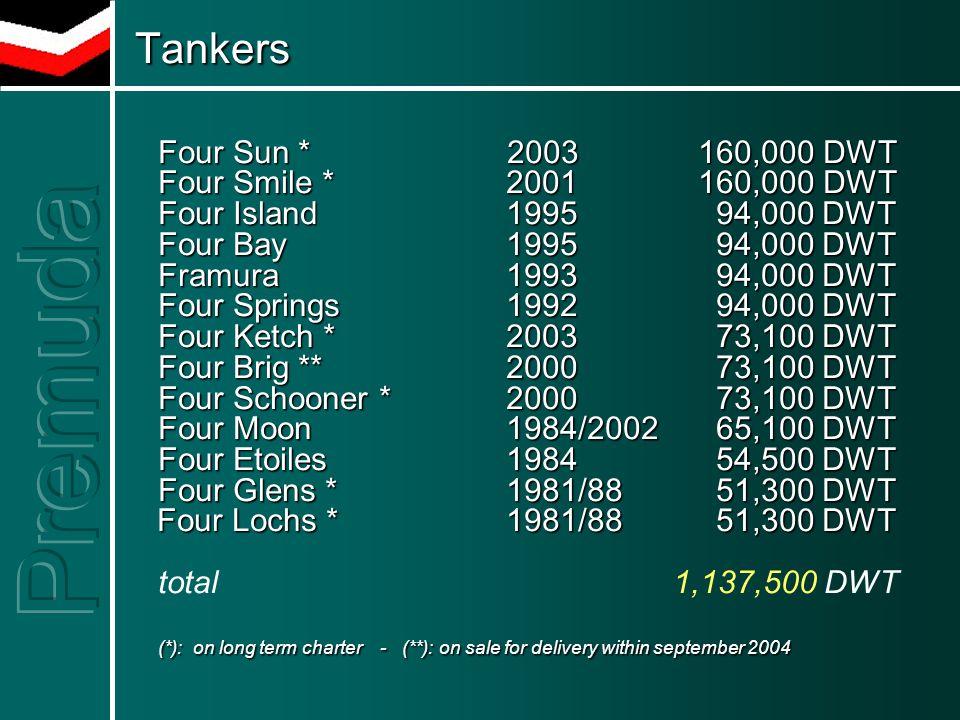 Tankers Tankers Four Sun * 2003 160,000 DWT Four Smile * 2001 160,000 DWT Four Island1995 94,000 DWT Four Bay1995 94,000 DWT Framura1993 94,000 DWT Fo