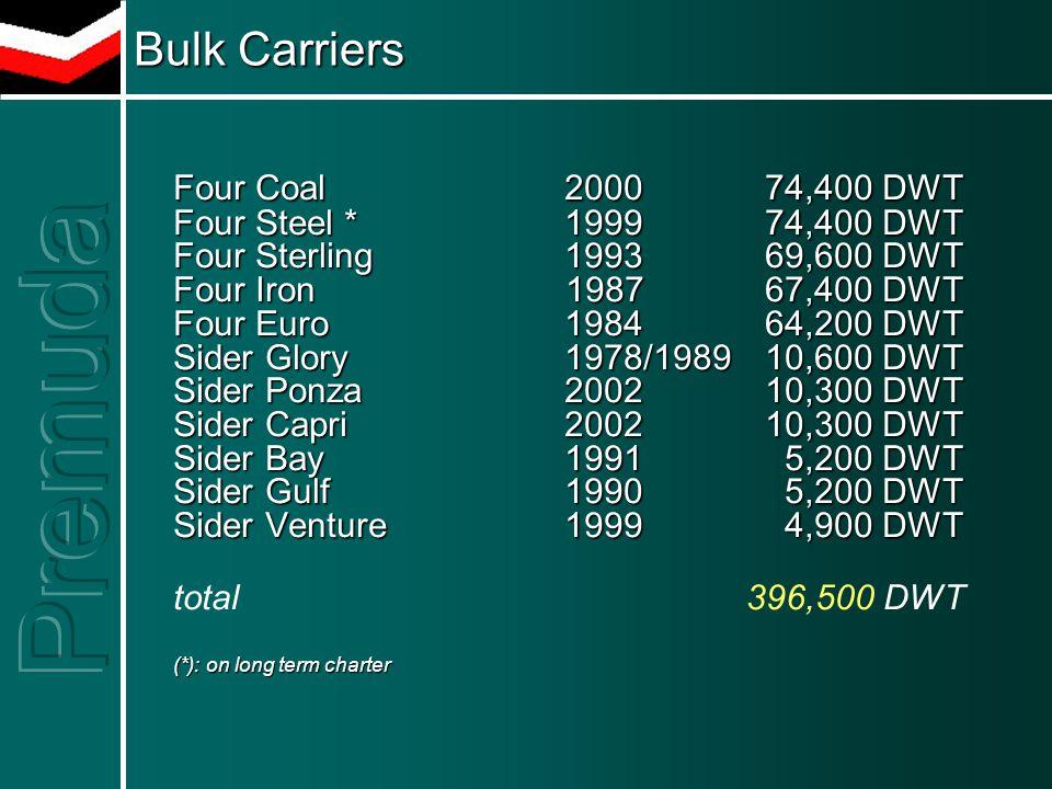Bulk Carriers Four Coal 200074,400 DWT Four Steel * 1999 74,400 DWT Four Sterling 199369,600 DWT Four Iron 198767,400 DWT Four Euro 198464,200 DWT Sider Glory 1978/198910,600 DWT Sider Ponza 200210,300 DWT Sider Capri 200210,300 DWT Sider Bay 1991 5,200 DWT Sider Gulf 1990 5,200 DWT Sider Venture 1999 4,900 DWT total 396,500 DWT (*): on long term charter