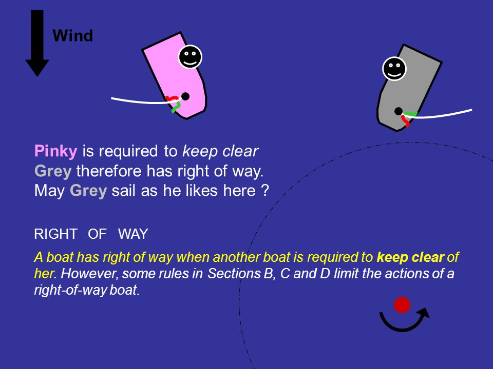 One port-tack and one starboard-tack boat. Rule 10 applies Wind Animation rule 18.4 Pinky must keep clear under rule 10