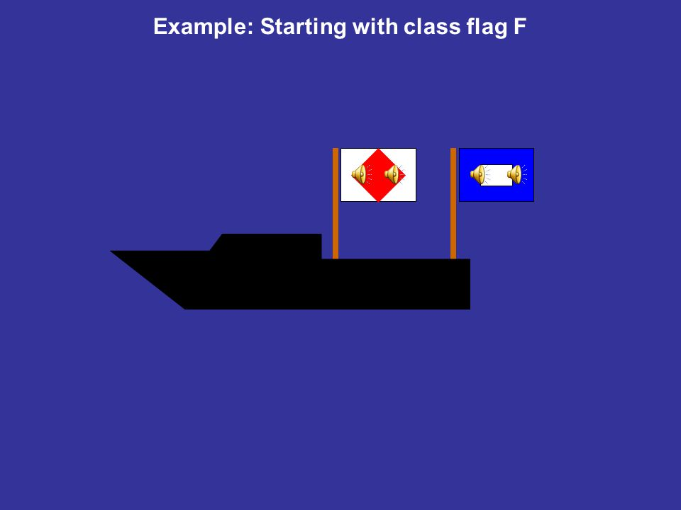 Some relevant flags and signals P Preparatory signal I Rule 30.1 is in effect. Z Rule 30.2 is in effect. Black flag. Rule 30.3 is in effect. X Individ