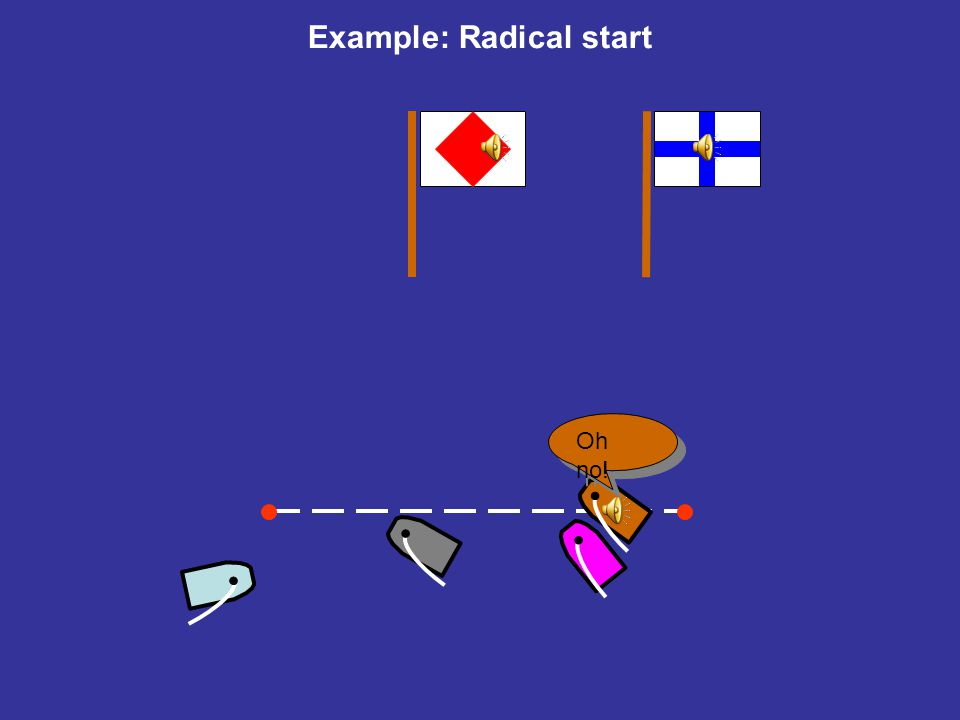 Example: Radical start Proper courseA course a boat would sail to finish as soon as possible in the absence of the other boats referred to in the rule