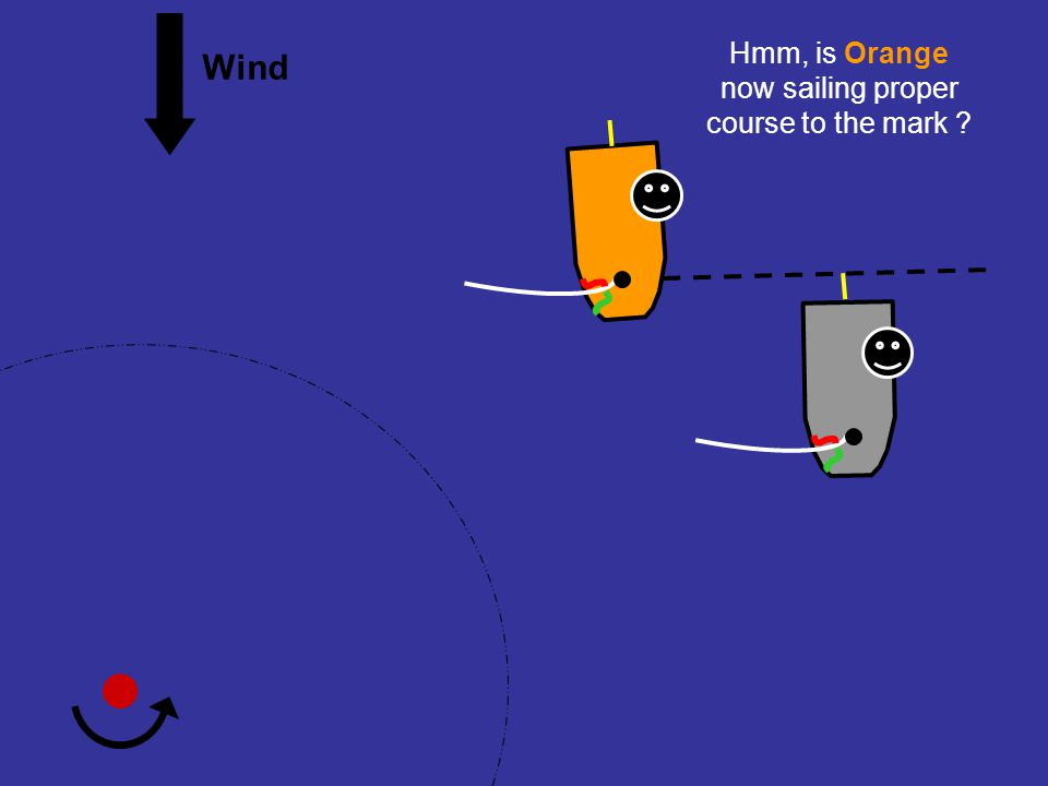 Wind Port tack and port tack + overlap ( established from clear astern and to leeward within two of her hull lengths )
