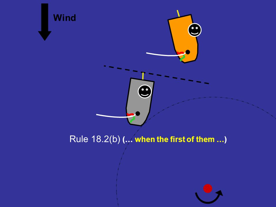 Wind Port tack and Port tack, no overlap Yeah!