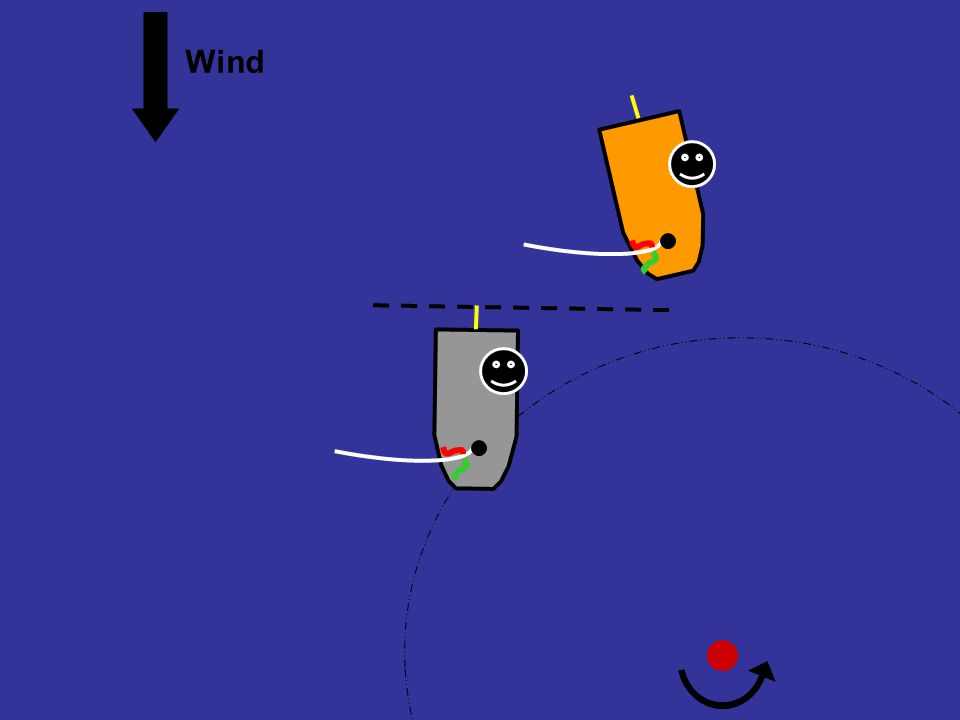 Wind Rule 18.2(b) (… when the first of them …)