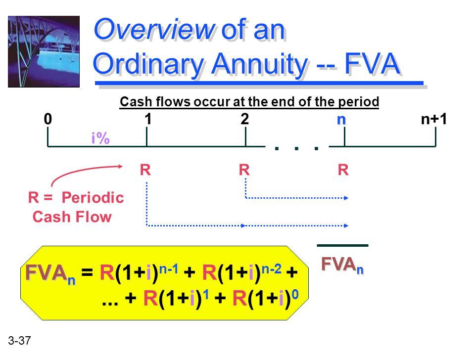 3-37 FVA n FVA n = R(1+i) n-1 + R(1+i) n-2 +...